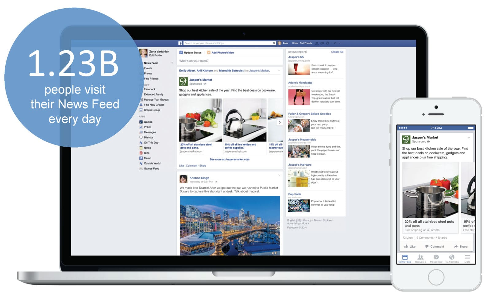 Facebook carousel ads mobile desktop